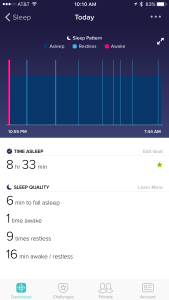Sleep Monitor screen from Fitbit App.