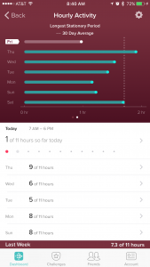 Fitbit Stationary time tracker