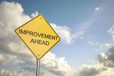 Improvement Road Sign